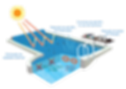 vantagens-capas-termicas-para-piscina.pn