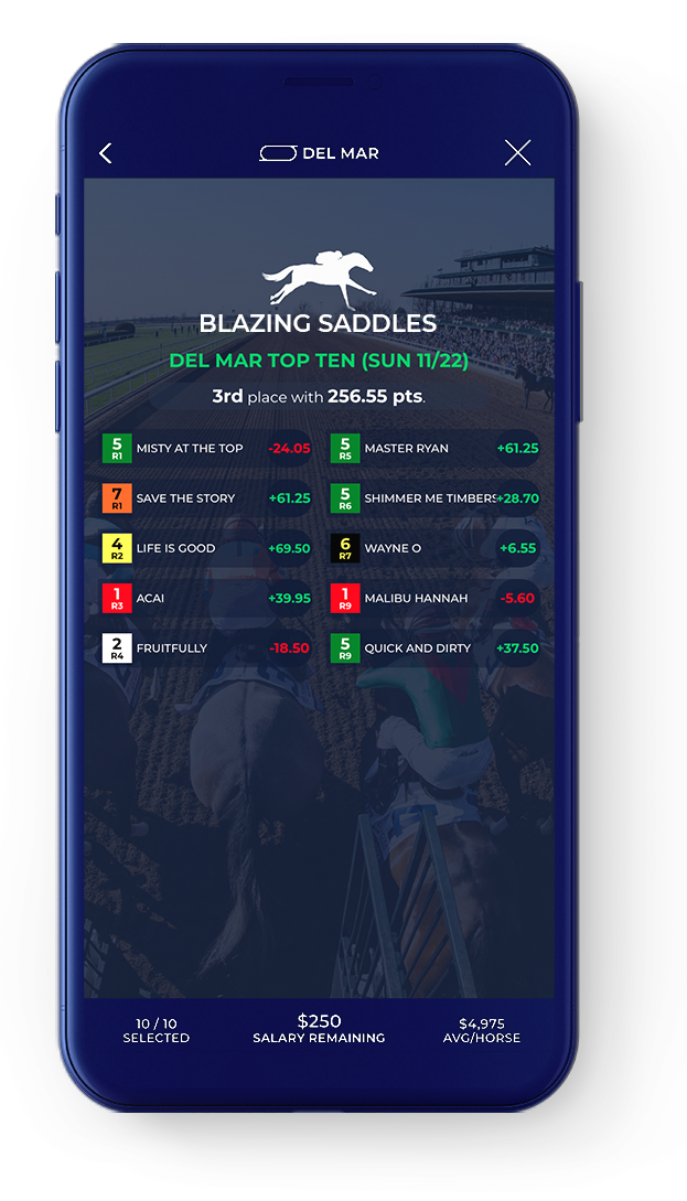 StableDuel, horse racing daily contest app. Horse betting app