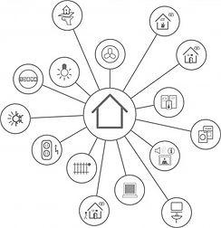 Elektriker, Elektrik, Elektrotechnik, Elektroinstallation,Mobotix,KNX,KNX Planung KNX Aufbau KNX Systemintegrator 3D Grundriss, Grundrissdarstellung, Visualsierunge, Visualsierungen, Eisbaer, KNX, Busbaer, Elektriker , Baustromverteiler, Mietpark  Elektrotechnik, Elektroinstallation,KNX,KNX Aufbau KNX Systemintegrator