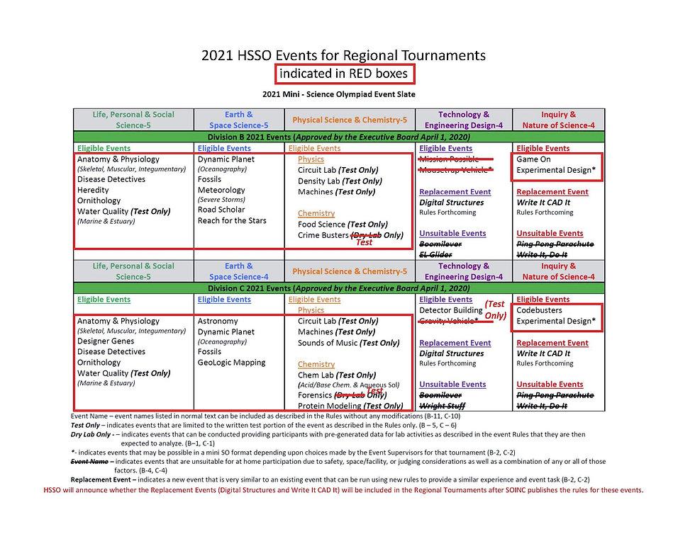 HSSO Regional Tournament Events.jpg