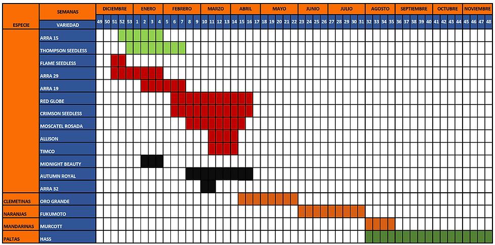 Calendario de Oferta 2020-2021.PNG