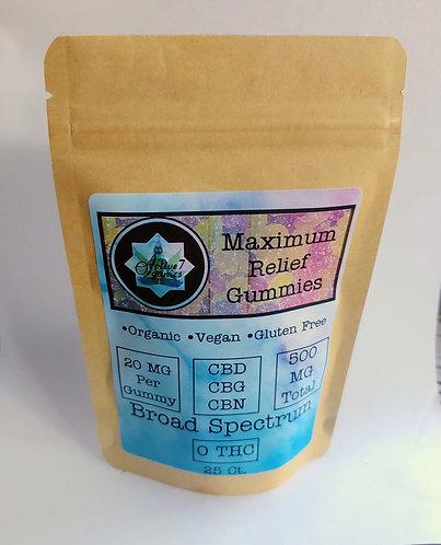 Max Relief Broad Spectrum Gummies (500mg)