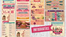 Mamá quiero ser infografista