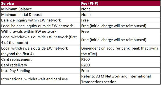 Fees and Charges - May 17, 2021.JPG