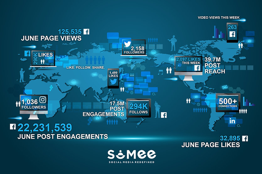 SOM-0719-0012 Infographic.jpg