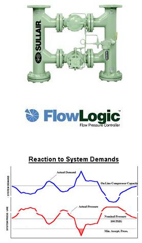 flowlogic.png
