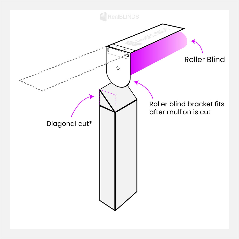Removing Mullion For Blinds - What You Need To Know   Real Blinds