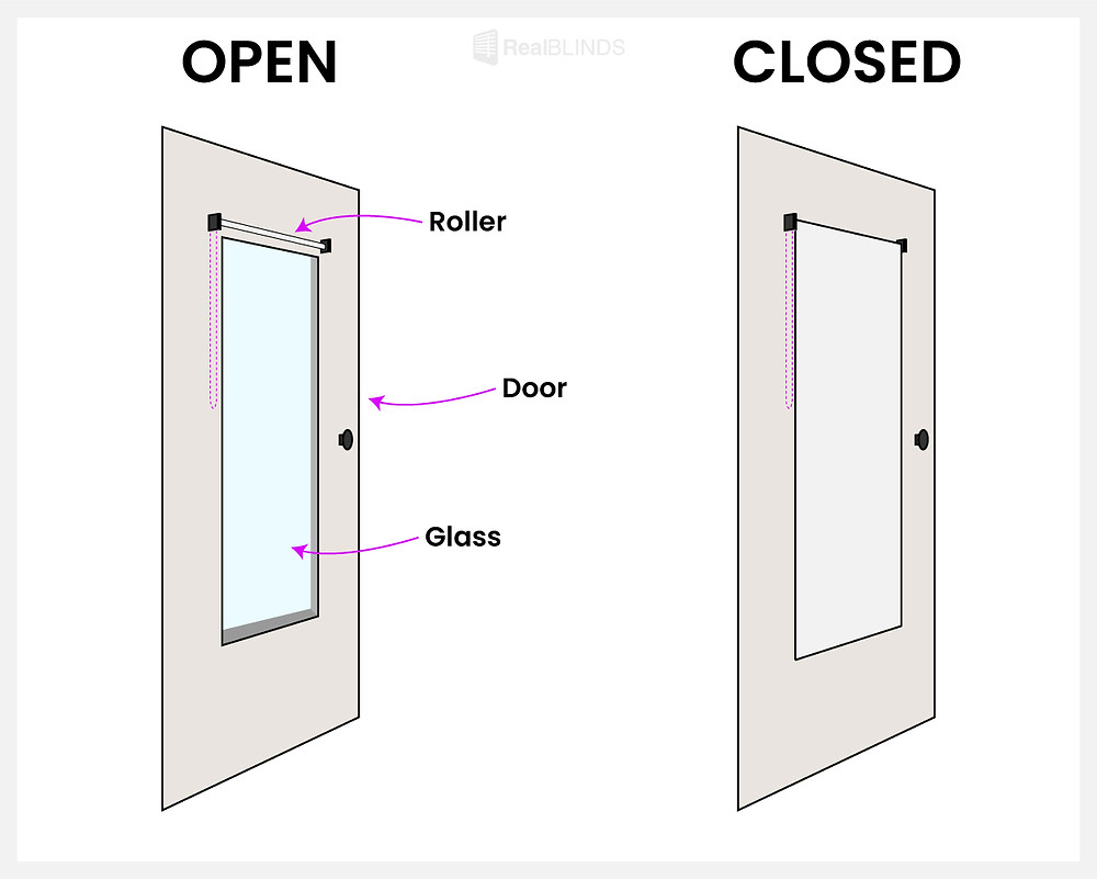 How To Measure For Blinds On Door With Glass   Real Blinds