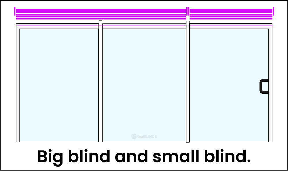 Sliding Door Two Blinds - How To Measure   Real Blinds