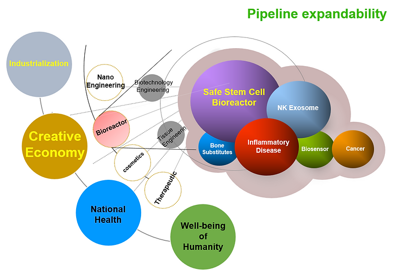 Pipeline expandability.PNG
