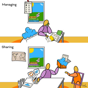 Managing and Sharing stage of your IP