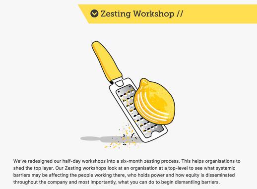 Zesting illustration for Sour Lemons by