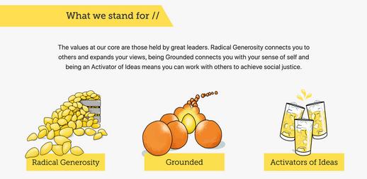 Values illustrations for Sour Lemons by