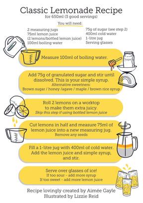 Lemonade recipe, written by Aimee Gayle