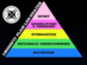 cf pyramide .jpg