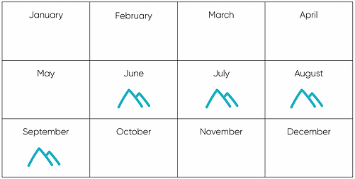 Calendario Aosta Valley.png