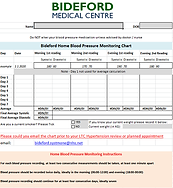 LTC BP Monitoring Chart.png