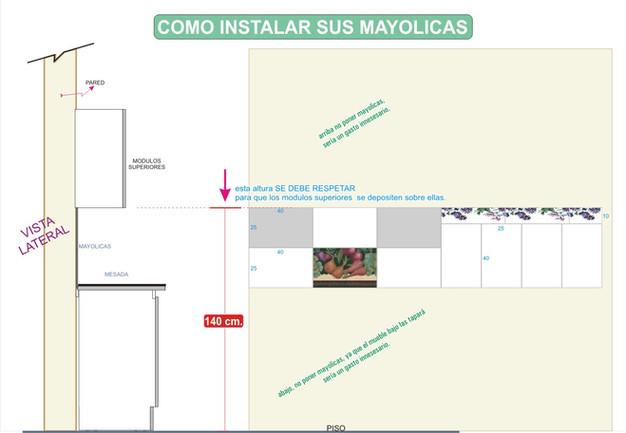 Medidas muebles de cocina asesoria gratuita diseno de for Medida encimera cocina