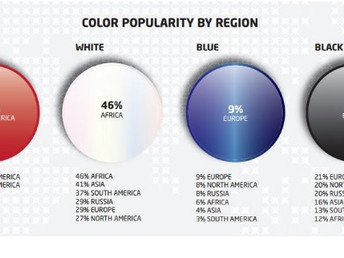 Un país, un color