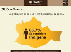 Población_que_se_considera_indígena_en_Oaxaca