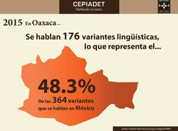 En_Oaxaca_se_hablan_176_variantes_lingüísticas