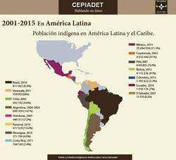 Población_indígena_en_América_Latina_y_El_Caribe