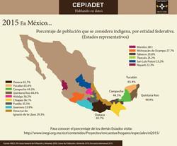 Porcentaje_de_población_indígena_por_Entidad_Federativa