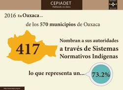 2016 en Oaxaca