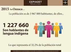 2015 en Oaxaca