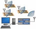 sensors-13-05897f4-1024.webp