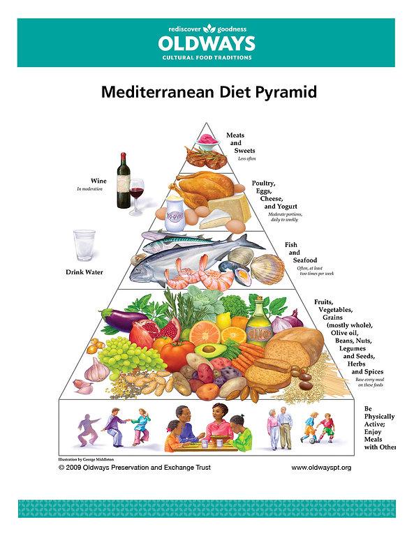 MedDietPyramid_flyer.pdf_.jpg
