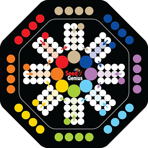Premium Acrylic Family Ludo ~ 8 Players Octa