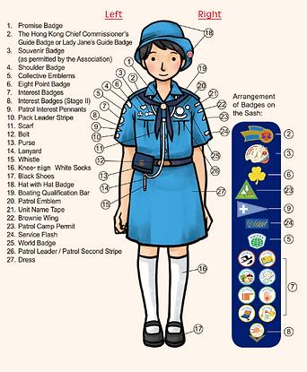 Guide uniform.png