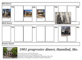 1901 progressive dinner: 'a novelty in the line of entertainment'