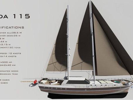 "115"" Turkish New Built Ketch for Sale"