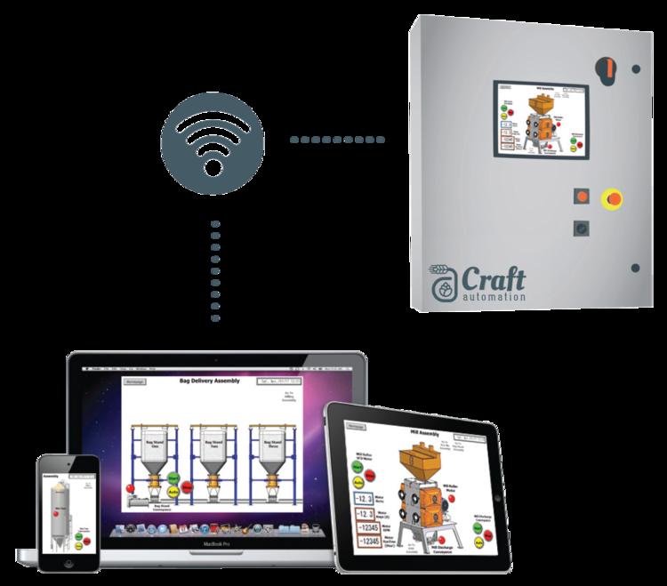 Malt+Handling+Remote+Access.png