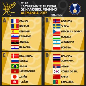Grupos do Mundial de Handebol Feminino - Alemanha 2017 (arte Tchê Esportes)
