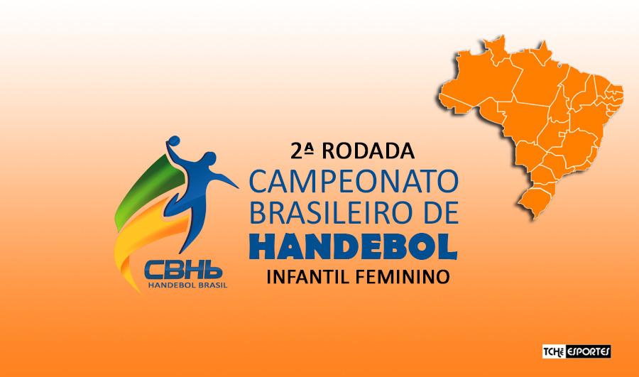 Campeonato Brasileiro Infantil Feminino de Handebol (arte Tchê Esportes)