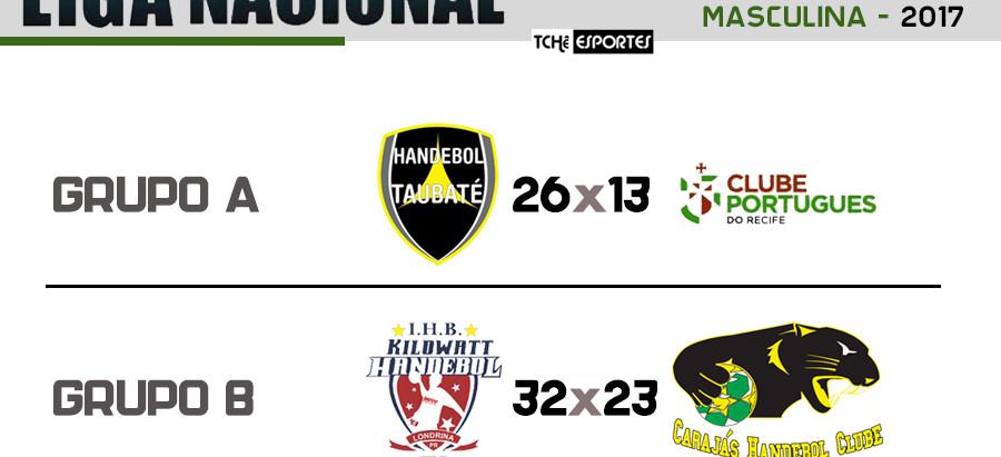 Taubaté (SP) e Londrina (PR) vencem na segunda rodada das quartas de final da Liga