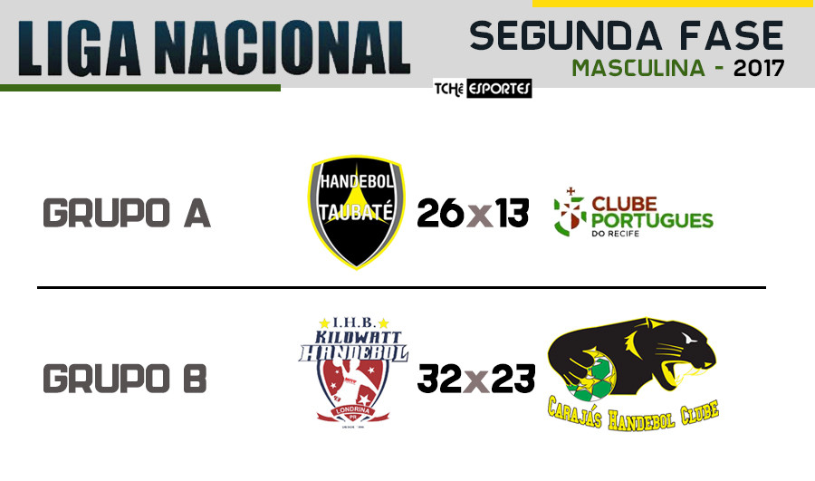 Liga Nacional Masculina de Handebol - Segunda Fase (arte Tchê Esportes)