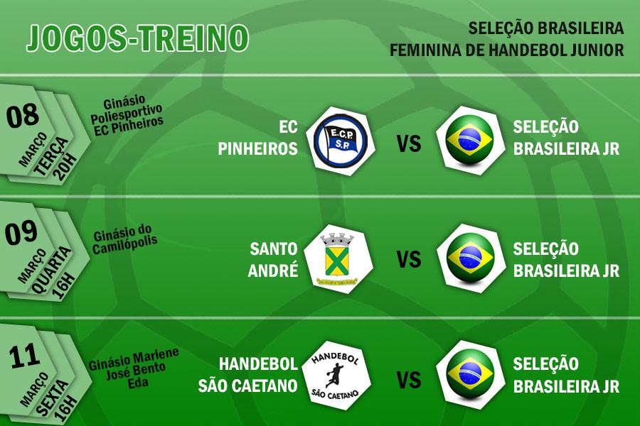 Jogos-treino da Seleção Brasileira Feminina de Handebol Jr (arte Tchê Esportes)