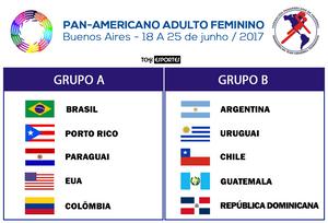Grupos do Pan-Americano Adulto Feminino. (arte Tchê Esportes)
