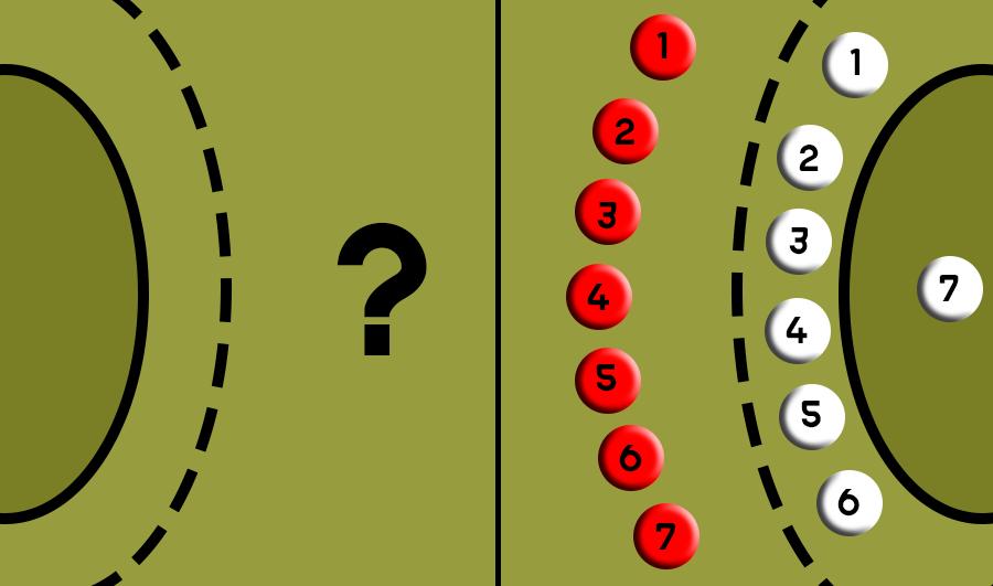 7x6 nas categorias de base do handebol? (arte Tchê Esportes)