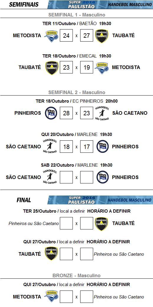 semifinais do Super Paulistão Masculino de Handebol 2016