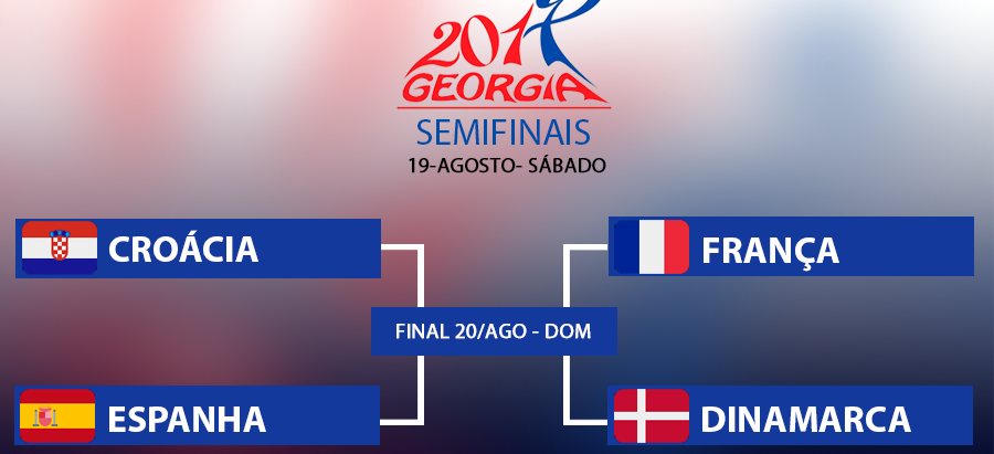 #Especial do Mundial Juvenil Masculino de Handebol: Quem vai para a final?