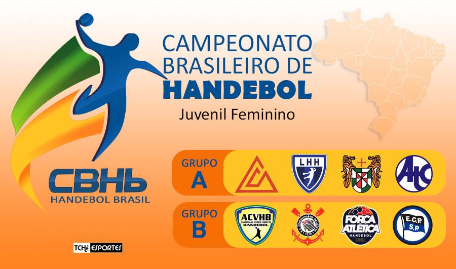 Campeonato Brasileiro de Handebol Juvenil Feminino. (arte Tchê Esportes)
