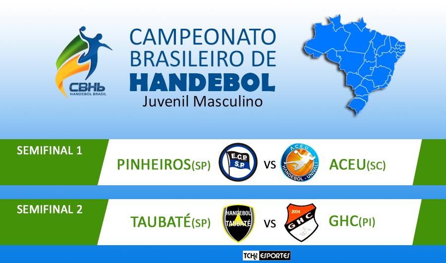 Semifinais do Campeonato Brasileiro de Handebol Juvenil Masculino. (arte Tchê Esportes)
