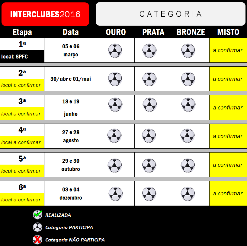 Tabela das etapas do InterClubes 2016. (arte Tchê Esportes)