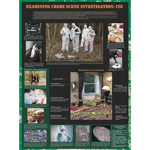 CSI Forensics Poster