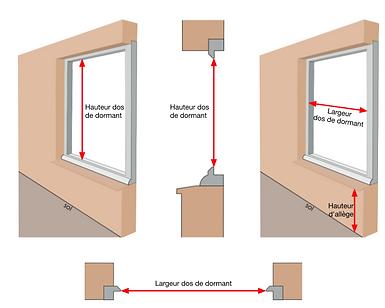 Comment poser fenêtres, différents, types de pose, mesures fenêtres, mesure fenêtre, prix fenêtres, guide fenêtres, lexique fenêtre, demonter une fenêtre, démonter